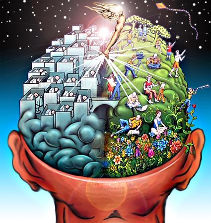 Brain, Mind, Soul, Spirit