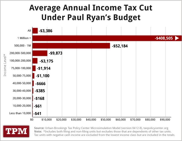 tpc-ryan-tax-cut